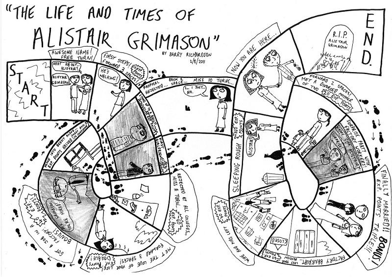 alistair grimason